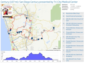 The San Diego Century route